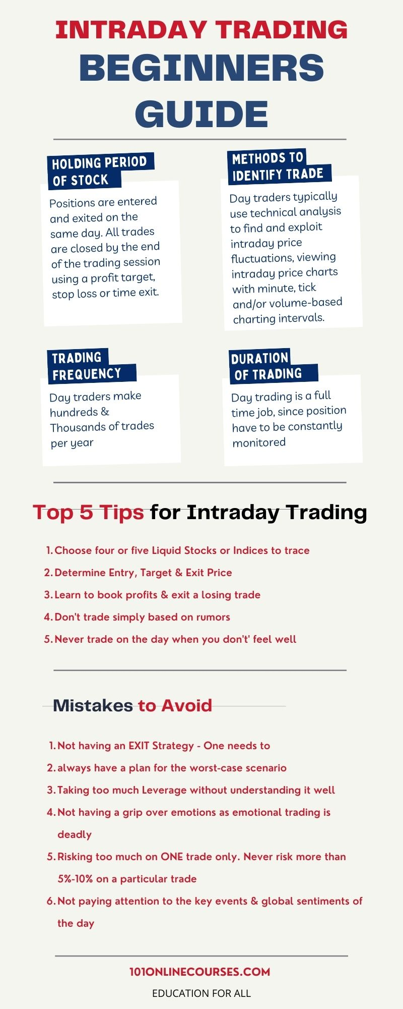 INTRADAY TRADING Free Intraday Trading Courses with Certificate